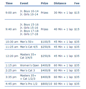 Entry Fees and Race Schedule